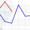 Boulder Real Estate Market Trends
